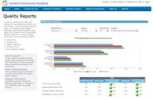 Portal page with embedded OBIEE report