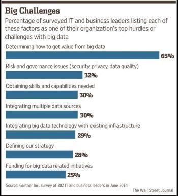 Big_data_challenges