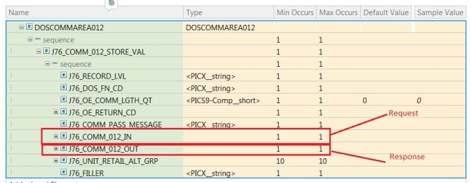 CICS-COBOL