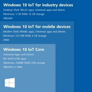 IoT Windows 2
