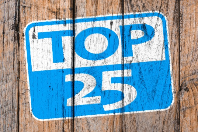 First-Ever Rankings: Top 25 Companies In Precision Medicine