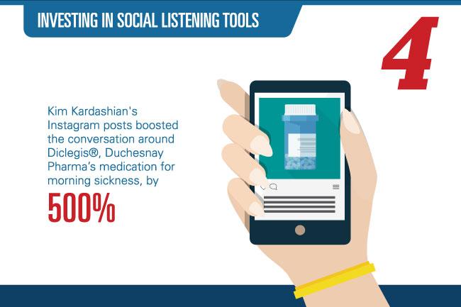 social-listening-pharmaceuticals