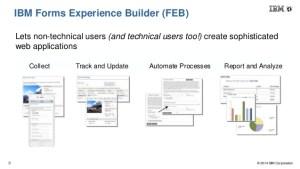 ibm-forms-experience-builder-v86-3-638