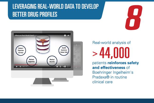 real-world-data