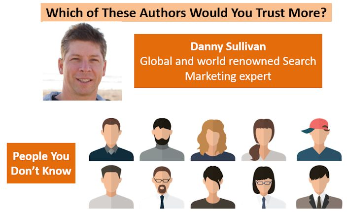 Google May Elevate Content From Authoritative Authors