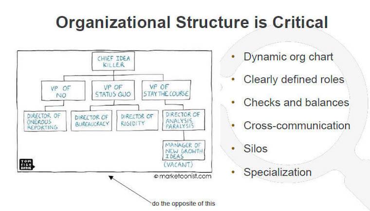Enterprise SEOs must understand their organizations