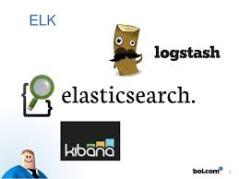 elasticsearch Articles - Perficient Blogs