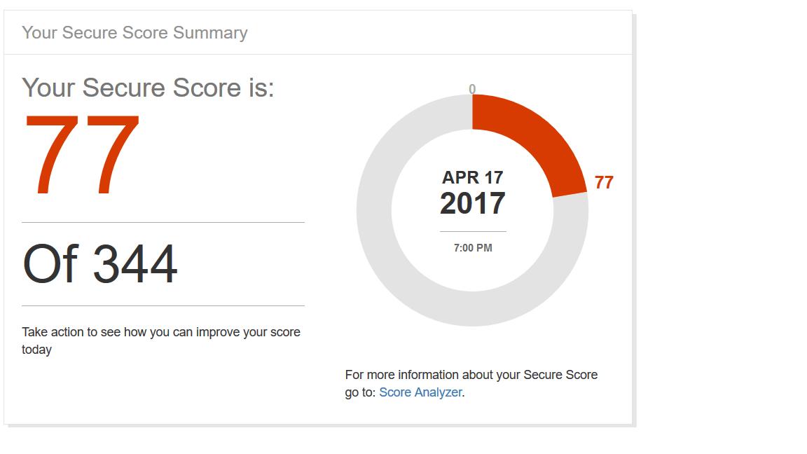 Using Office 365 Secure Score