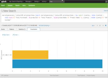 Web Server Data Analysis Using Splunk