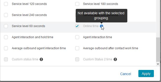 Best practice tips using Amazon Connect metrics