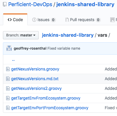 Maintenance and Reuse Best Practices for Jenkins Plugins
