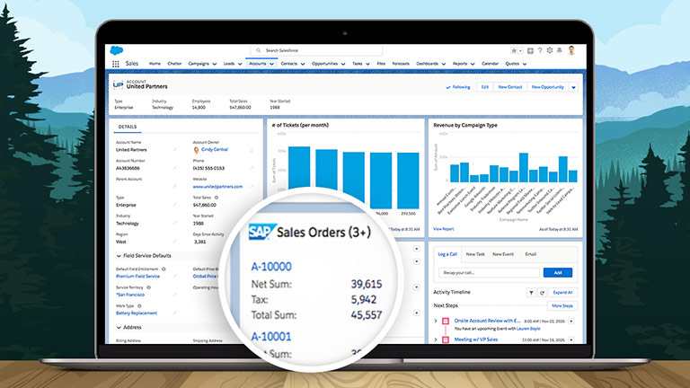 With Salesforce Connect, connect fast from any data source and embed objects without code. (Photo: Salesforce)