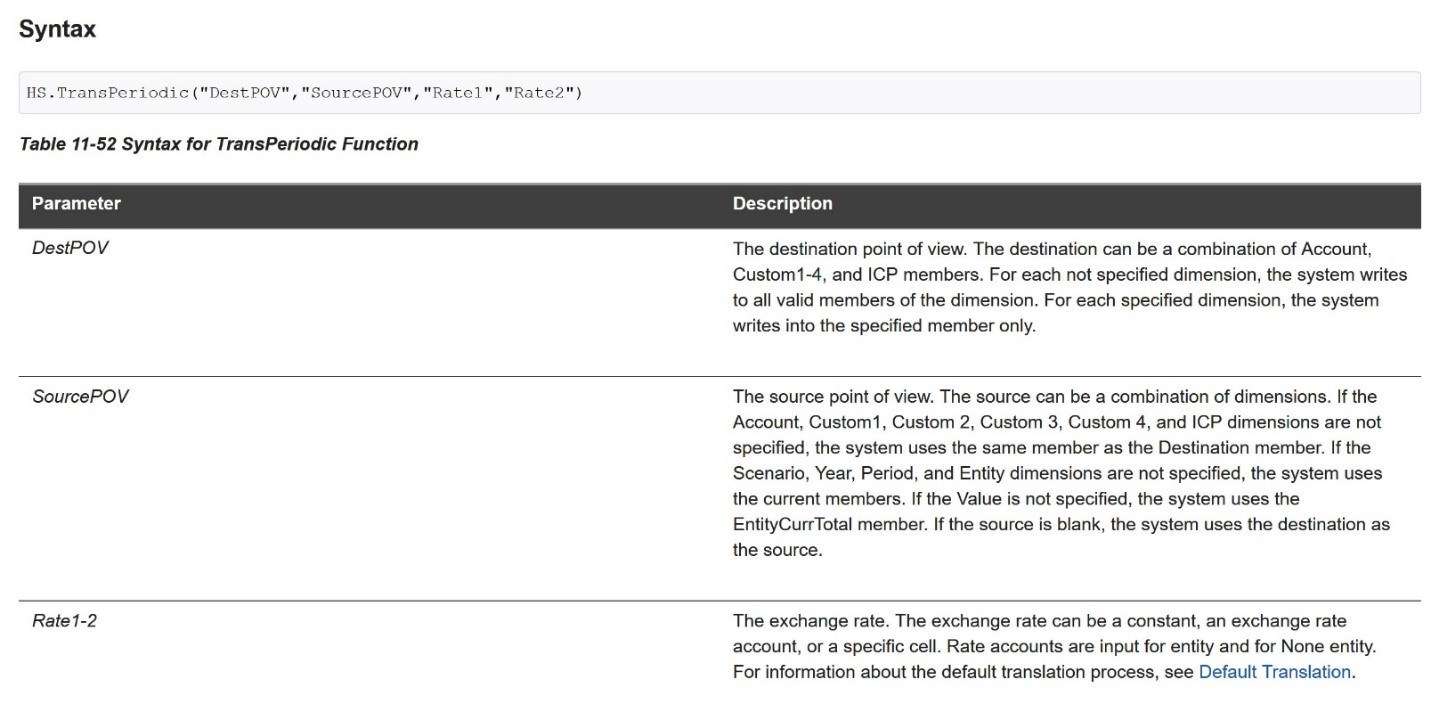 design patterns for historical translations in oracle hfm part 1 rh blogs perficient com hyperion database administrator's guide hyperion database administrator's guide