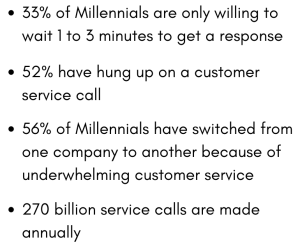 Millennials and service calls fast facts