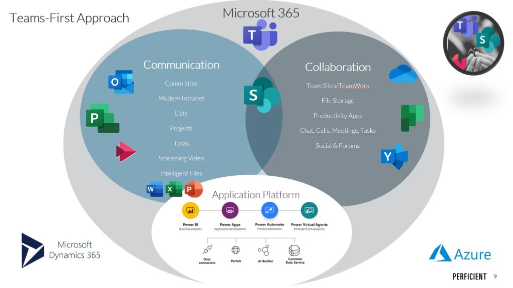 Microsoft 365 Teams First