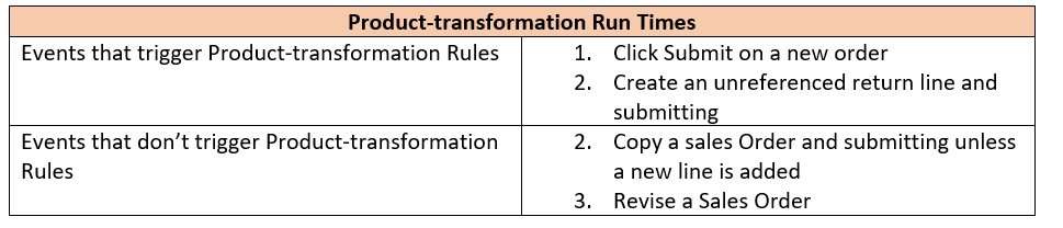 Product Transformation Run Time Chart