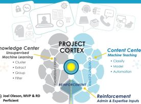 Project Cortex Image