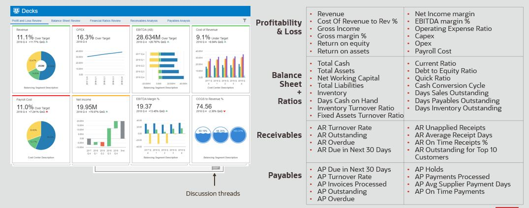 Kpis In Fusion Erp Analytics