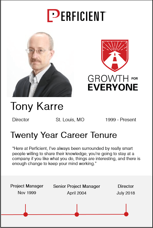 Tony Karre Perficient Stat Card 2020
