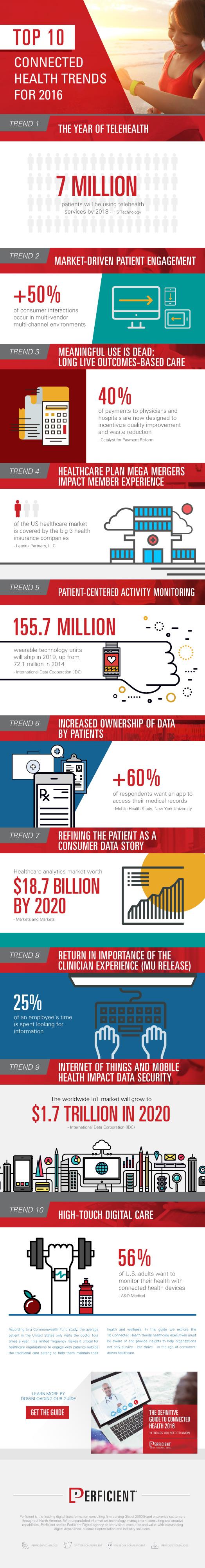 webready_connected_health_infographic_5
