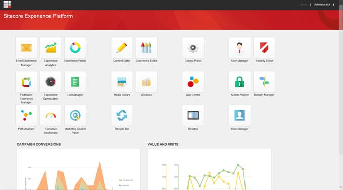 Sitecore Launchpad