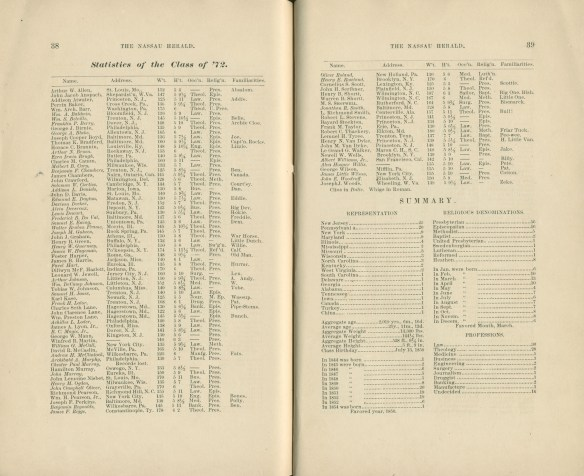 1872_stats_Nassau_Herald