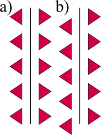 a) Symmorphic symmetry b) Nonsymmorphic symmetry