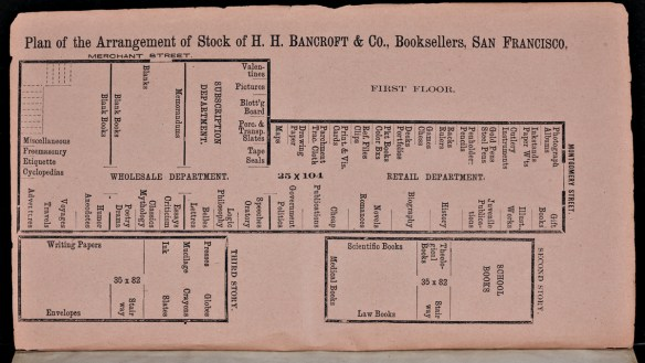 Plan of the Arrangement of Stock of H.H. Bancroft  & Co, Booksellers, San Francisco.