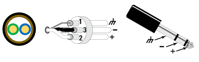 Figure 4. Balanced cable construction and connection to XLR and ¼-inch Jack (TRS 'tip-ring-shield').