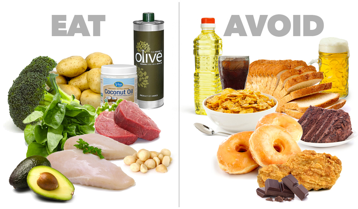 Image result for foods to avoid for fat loss images