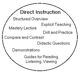 direct_instruction.jpg