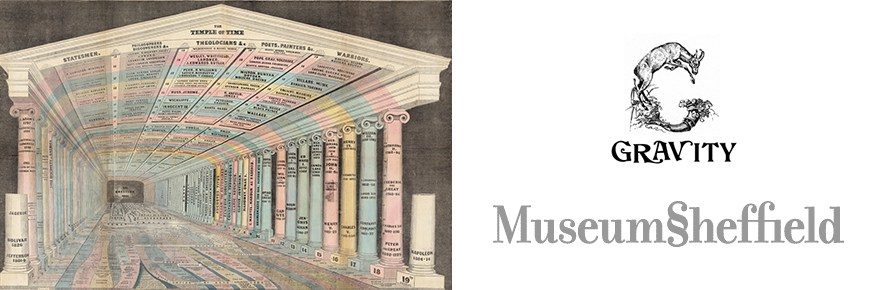 Image of Gravity logo, Museum Sheffield logo and Detail from The Temple of Time by Emma Willard (1846)