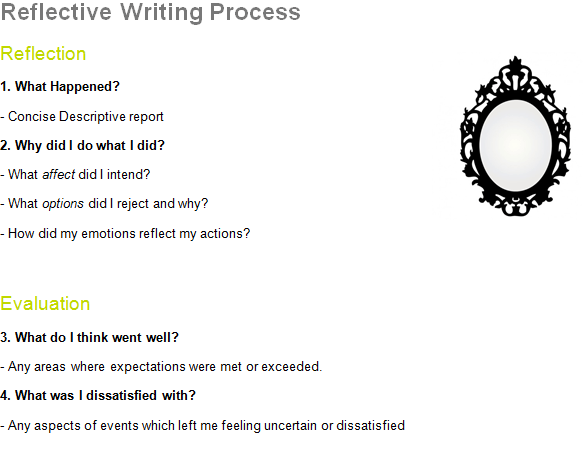 Reflection Resources  The Skills Centre Reflective Process  Word Version Thesis For Narrative Essay also Essay Mahatma Gandhi English  Persuasive Essay Examples For High School