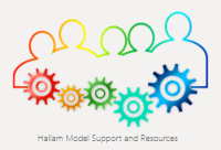 Hallam Model Support and Resources
