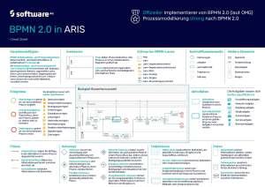BPMN 2.0 in ARIS