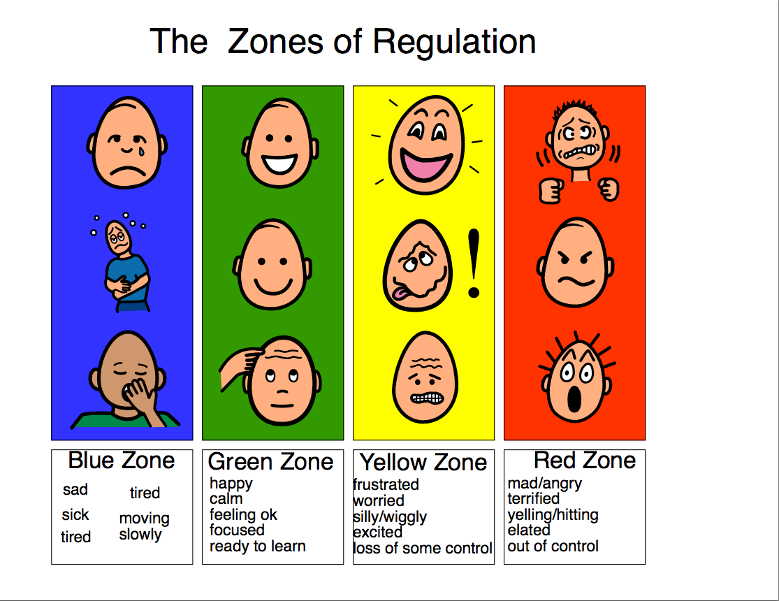 This is a graphic of Genius Zones of Regulation Printable