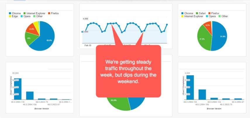 screenshot-web-design-stats