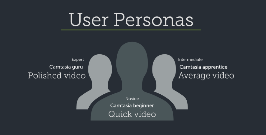 common_user_persona