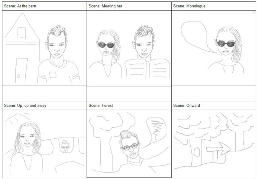 Storyboard Beispiel mit verschiedenen Szenen