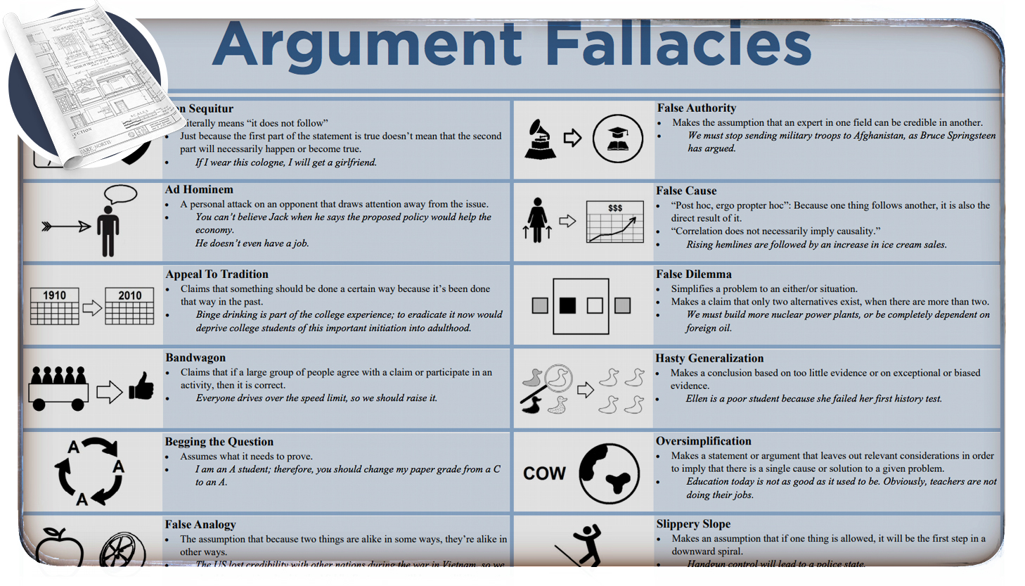 Argument Fallacies Avoid These Please