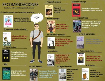 Recomendaciones literarias. Recomendaciones de lecturas para el verano. Biblioteca de la Universidad de Alicante