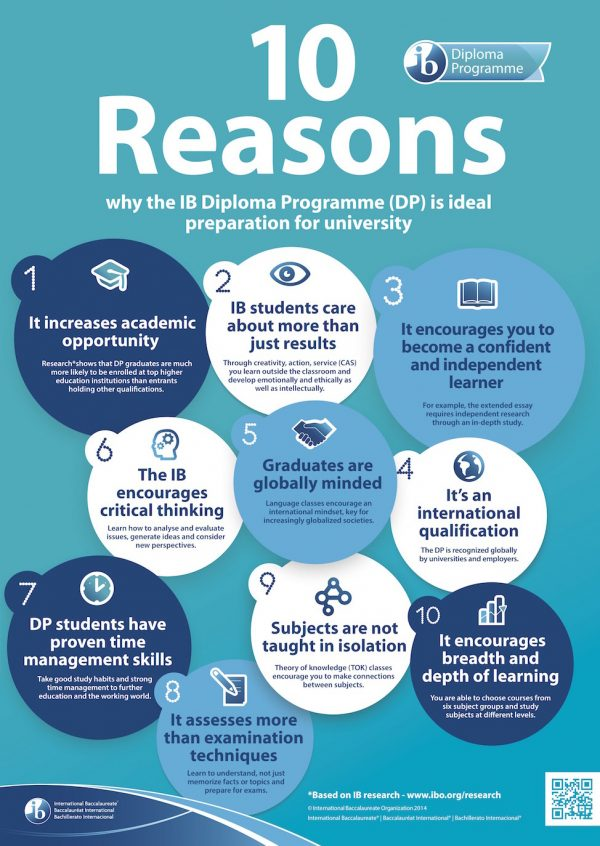 ib-dp-10-reasons-poster