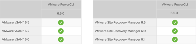 PowerCLI and vSAN SRM Compatibility