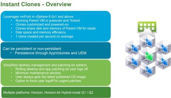 VMware Horizon 7 Instant Clones overview