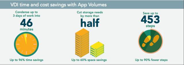 app-volumes-2-12-ga-1