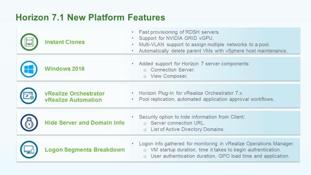 Horizon 7.1 New Platform Features