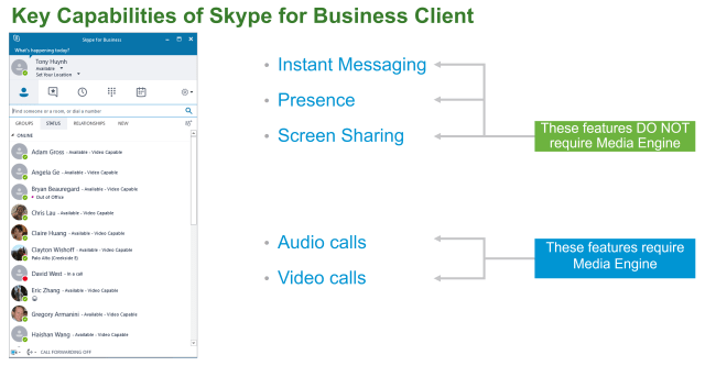 Virtualization Pack for Skype for Business key capabilities