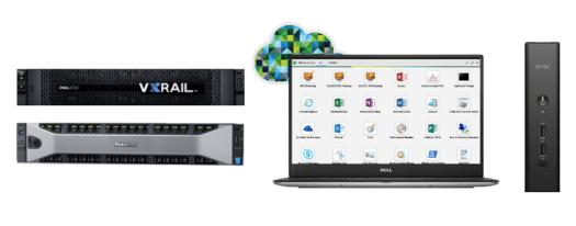Dell EMC VDI Complete VMware Horizon 1