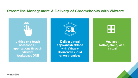 VMware Chromebooks PC Management Delivery