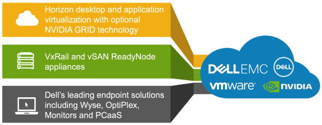 VDI_Complete_Solutions